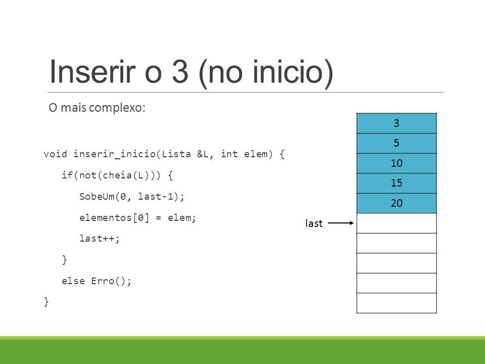 Inserir o 3 (no inicio) O mais complexo: void inserir_inicio(Lista &L, int elem) { if(not(cheia(L))) { SobeUm(0, last-1); elementos[0] = elem; last++; } else Erro(); } 3 5 10 15 20 last