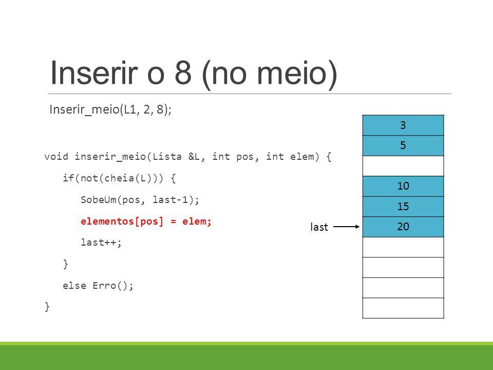 Inserir o 8 (no meio) Inserir_meio(L1, 2, 8); void inserir_meio(Lista &L, int pos, int elem) { if(not(cheia(L))) { SobeUm(pos, last-1); elementos[pos] = elem; last++; } else Erro(); } 3 5 10 15 20 last