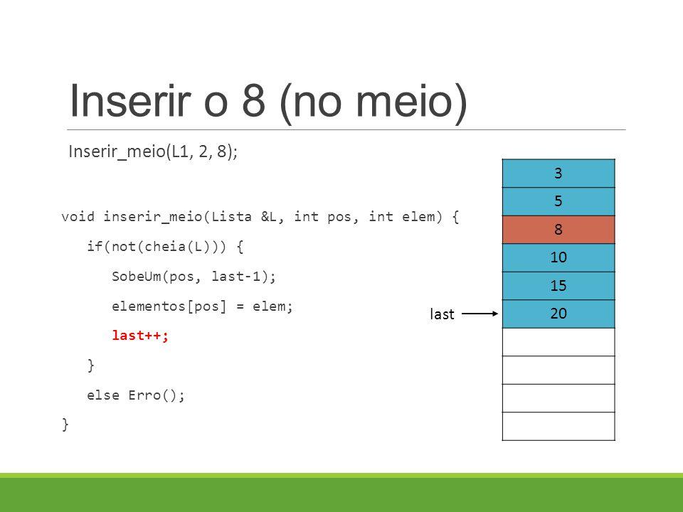 Inserir o 8 (no meio) Inserir_meio(L1, 2, 8); void inserir_meio(Lista &L, int pos, int elem) { if(not(cheia(L))) { SobeUm(pos, last-1); elementos[pos] = elem; last++; } else Erro(); } 3 5 8 10 15 20 last
