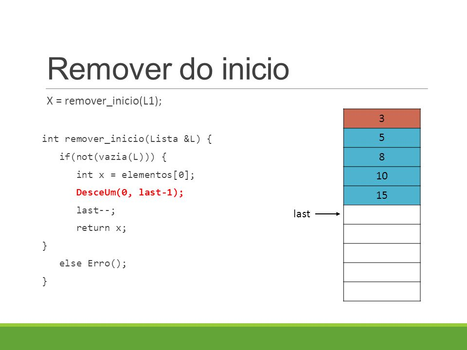 Remover do inicio X = remover_inicio(L1); int remover_inicio(Lista &L) { if(not(vazia(L))) { int x = elementos[0]; DesceUm(0, last-1); last--; return x; } else Erro(); } 3 5 8 10 15 last