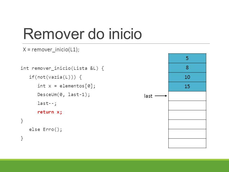 Remover do inicio X = remover_inicio(L1); int remover_inicio(Lista &L) { if(not(vazia(L))) { int x = elementos[0]; DesceUm(0, last-1); last--; return x; } else Erro(); } 5 8 10 15 last