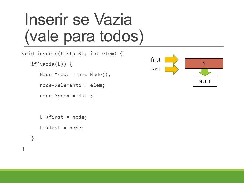 Inserir se Vazia (vale para todos) void inserir(Lista &L, int elem) { if(vazia(L)) { Node *node = new Node(); node->elemento = elem; node->prox = NULL; L->first = node; L->last = node; } last 5 first NULL