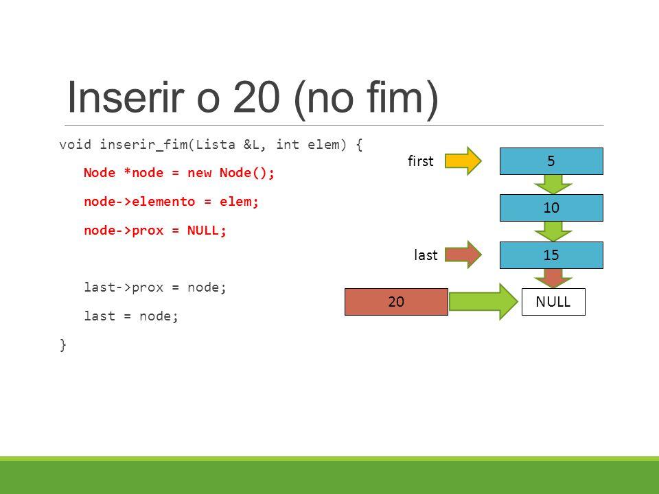 Inserir o 20 (no fim) void inserir_fim(Lista &L, int elem) { Node *node = new Node(); node->elemento = elem; node->prox = NULL; last->prox = node; last = node; } last 5 10 15 first NULL20