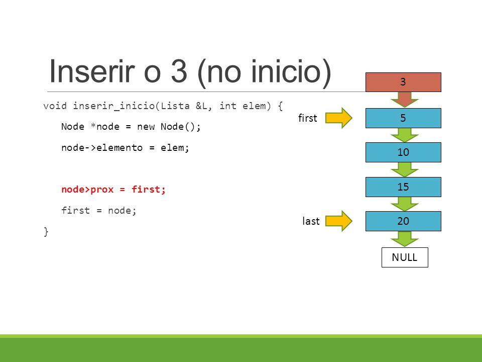 Inserir o 3 (no inicio) void inserir_inicio(Lista &L, int elem) { Node *node = new Node(); node->elemento = elem; node>prox = first; first = node; } last 5 10 15 first NULL 20 3