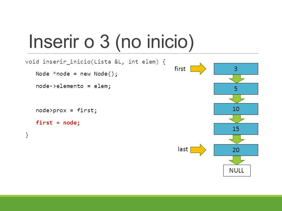 Inserir o 3 (no inicio) void inserir_inicio(Lista &L, int elem) { Node *node = new Node(); node->elemento = elem; node>prox = first; first = node; } last 3 5 10 first NULL 15 20