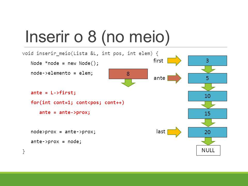 Inserir o 8 (no meio) void inserir_meio(Lista &L, int pos, int elem) { Node *node = new Node(); node->elemento = elem; ante = L->first; for(int cont=1; cont<pos; cont++) ante = ante->prox; node>prox = ante->prox; ante->prox = node; } 3 5 10 first NULL 15 20 8 last ante