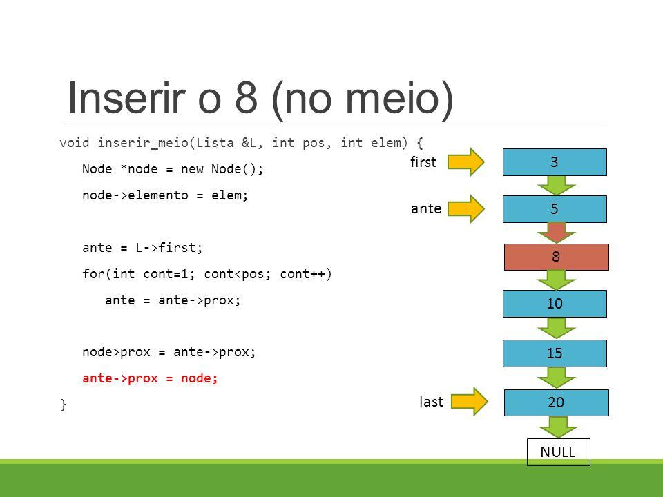 Inserir o 8 (no meio) void inserir_meio(Lista &L, int pos, int elem) { Node *node = new Node(); node->elemento = elem; ante = L->first; for(int cont=1; cont<pos; cont++) ante = ante->prox; node>prox = ante->prox; ante->prox = node; } 3 5 first 8 ante last NULL 10 15 20