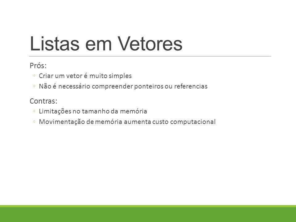 Listas em Vetores Prós: ◦Criar um vetor é muito simples ◦Não é necessário compreender ponteiros ou referencias Contras: ◦Limitações no tamanho da memória ◦Movimentação de memória aumenta custo computacional