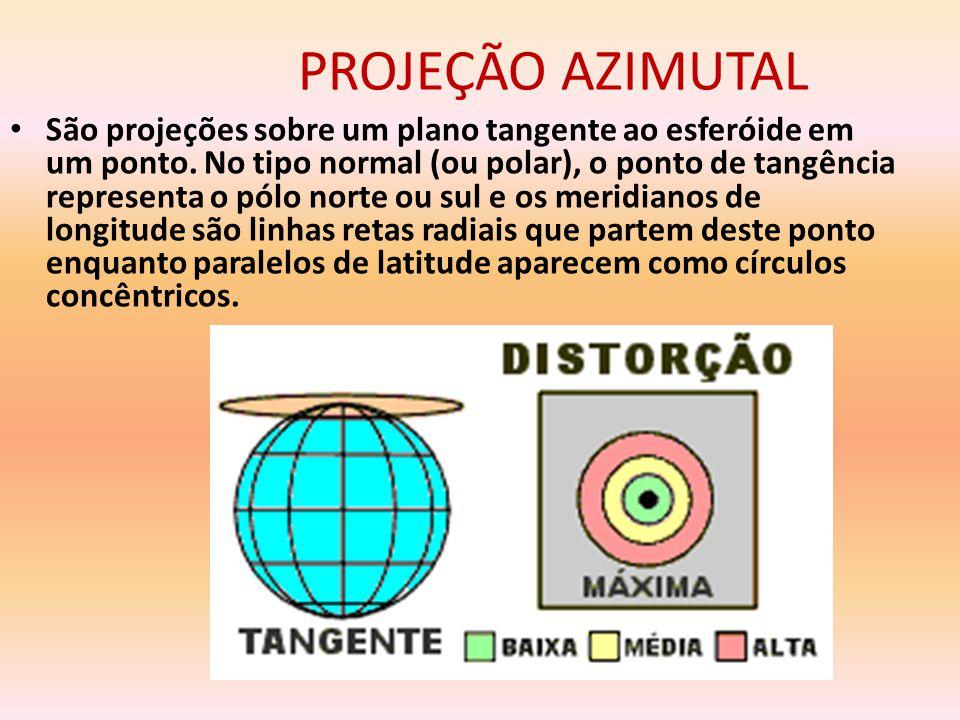 PROJEÇÃO AZIMUTAL São projeções sobre um plano tangente ao esferóide em um ponto.