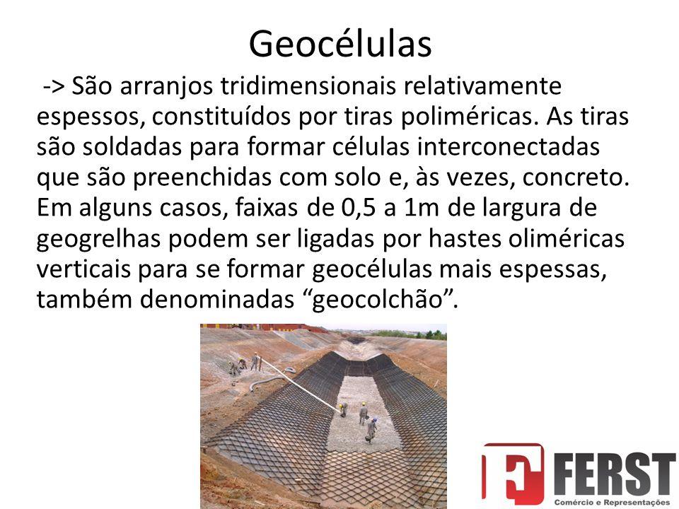 Geocélulas -> São arranjos tridimensionais relativamente espessos, constituídos por tiras poliméricas.