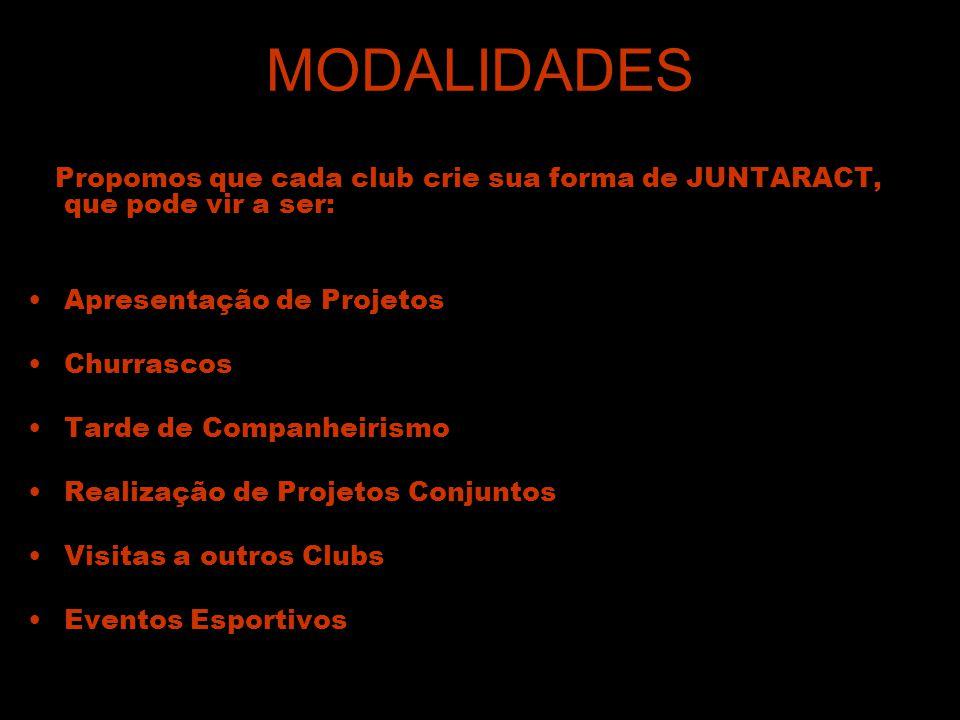 MODALIDADES Propomos que cada club crie sua forma de JUNTARACT, que pode vir a ser: Apresentação de Projetos Churrascos Tarde de Companheirismo Realiz