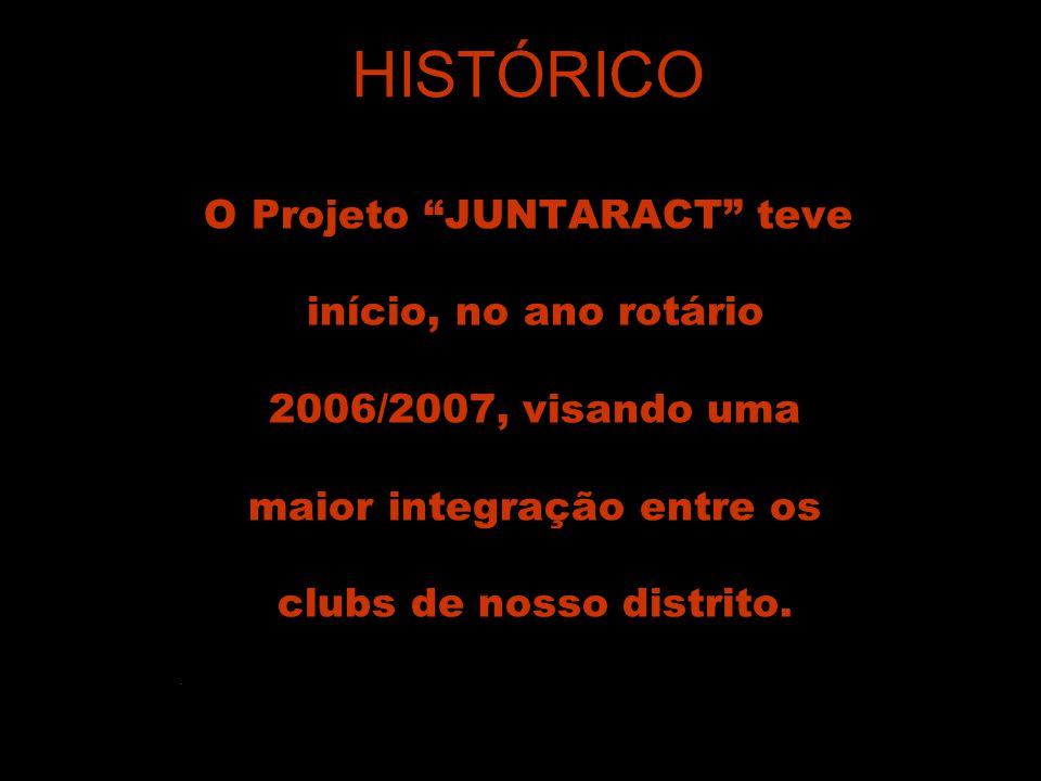 """HISTÓRICO O Projeto """"JUNTARACT"""" teve início, no ano rotário 2006/2007, visando uma maior integração entre os clubs de nosso distrito.."""