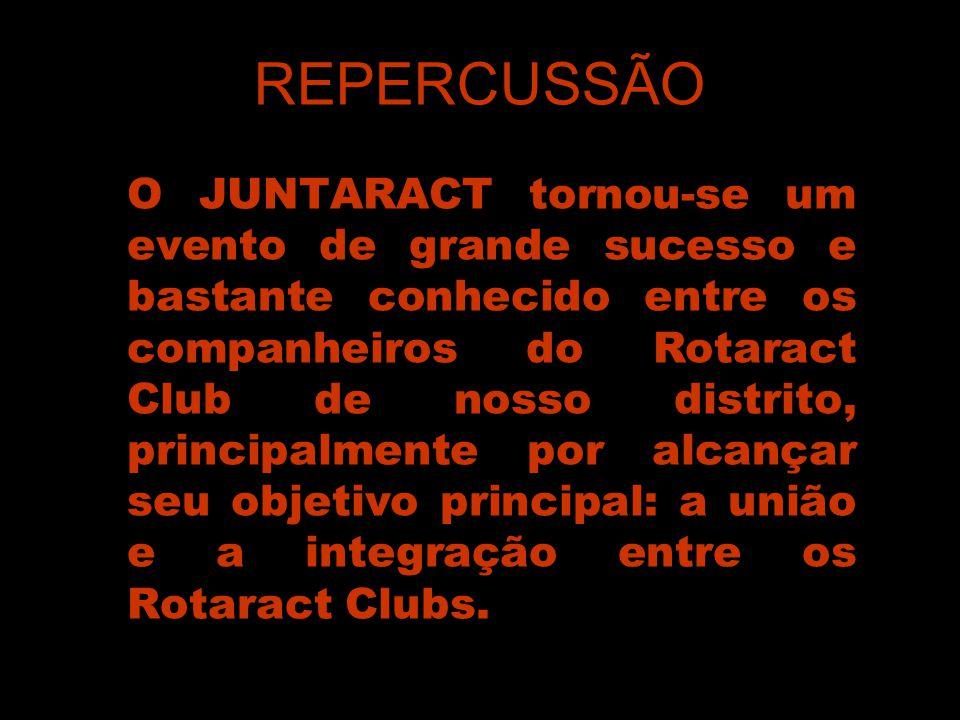 REPERCUSSÃO O JUNTARACT tornou-se um evento de grande sucesso e bastante conhecido entre os companheiros do Rotaract Club de nosso distrito, principalmente por alcançar seu objetivo principal: a união e a integração entre os Rotaract Clubs.