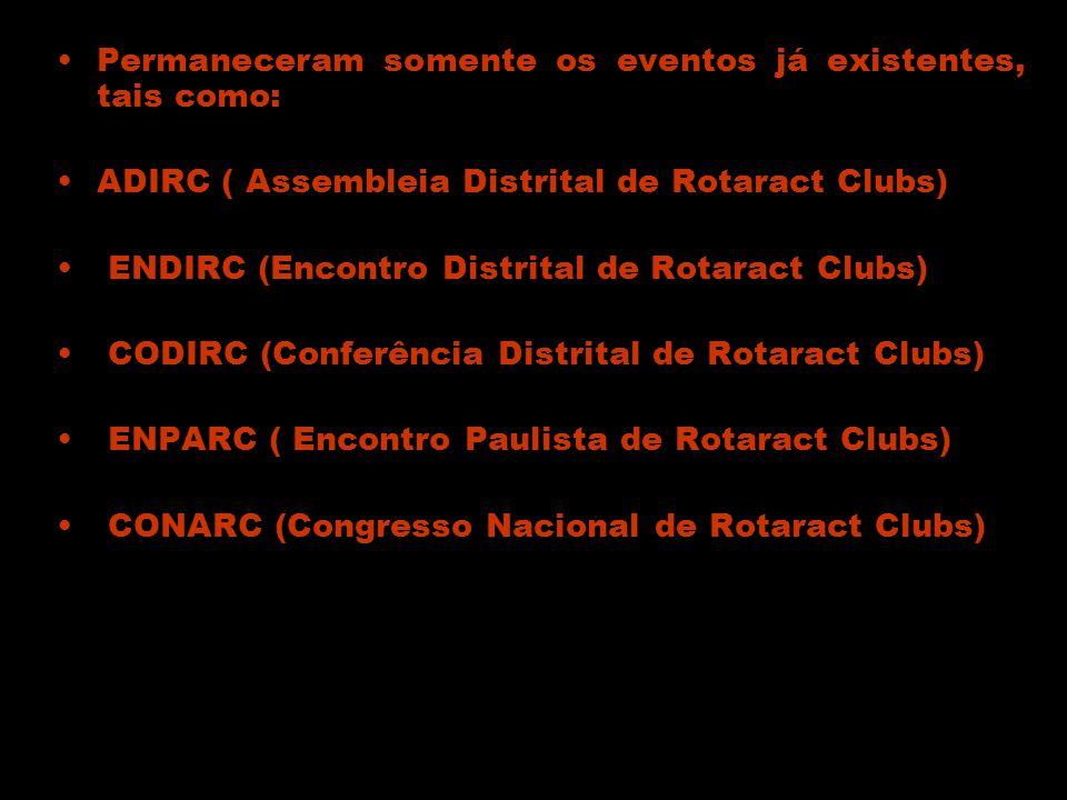 Permaneceram somente os eventos já existentes, tais como: ADIRC ( Assembleia Distrital de Rotaract Clubs) ENDIRC (Encontro Distrital de Rotaract Clubs) CODIRC (Conferência Distrital de Rotaract Clubs) ENPARC ( Encontro Paulista de Rotaract Clubs) CONARC (Congresso Nacional de Rotaract Clubs)