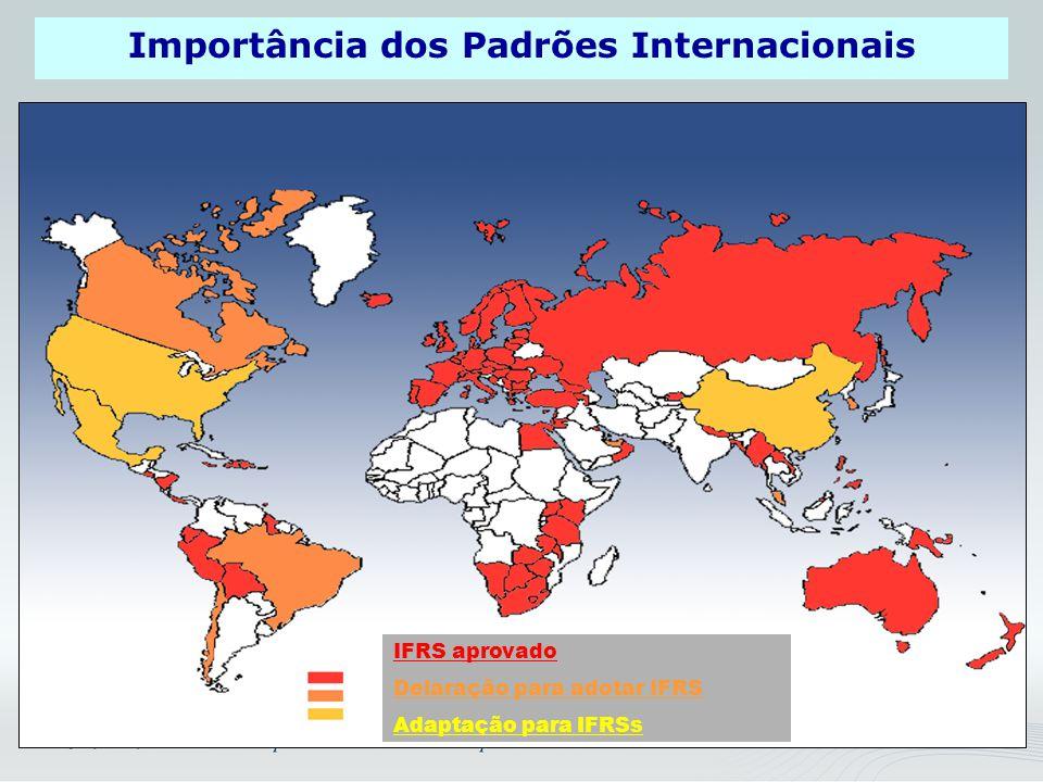 Importância dos Padrões Internacionais IFRS aprovado Delaração para adotar IFRS Adaptação para IFRSs
