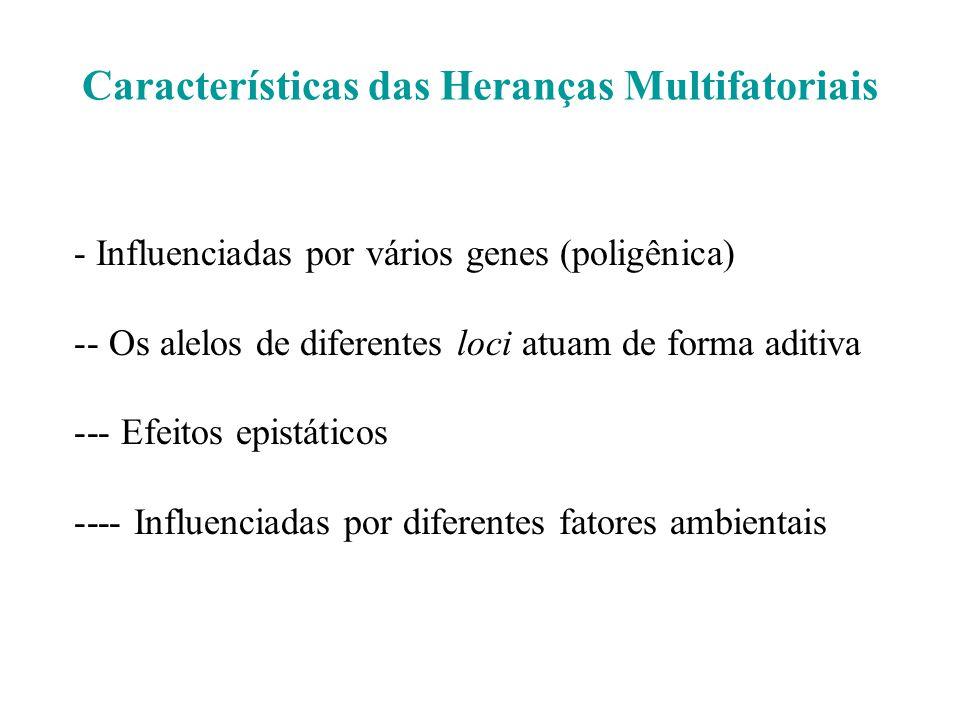 Características das Heranças Multifatoriais - Influenciadas por vários genes (poligênica) -- Os alelos de diferentes loci atuam de forma aditiva --- E