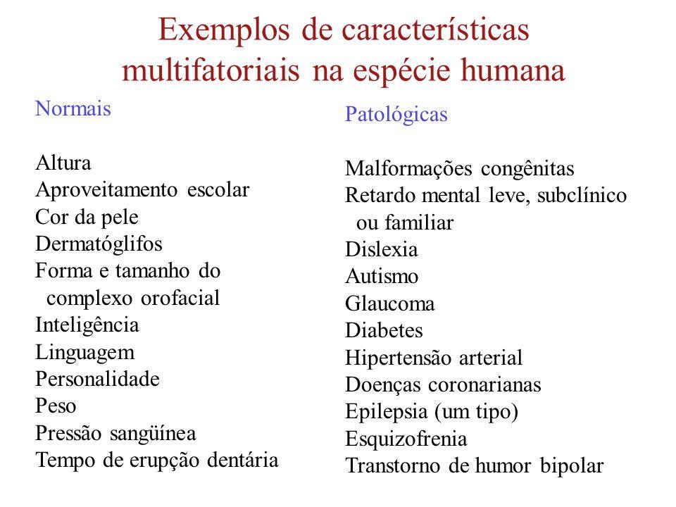 Exemplos de características multifatoriais na espécie humana Normais Altura Aproveitamento escolar Cor da pele Dermatóglifos Forma e tamanho do comple
