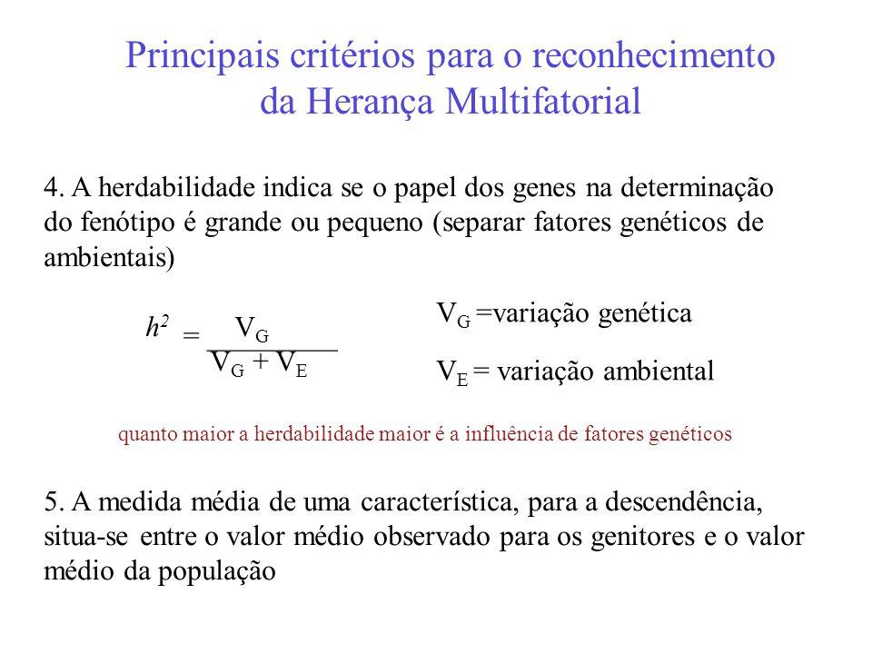 Principais critérios para o reconhecimento da Herança Multifatorial 4. A herdabilidade indica se o papel dos genes na determinação do fenótipo é grand