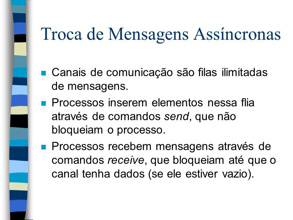 Troca de Mensagens Assíncronas n Canais de comunicação são filas ilimitadas de mensagens. n Processos inserem elementos nessa flia através de comandos