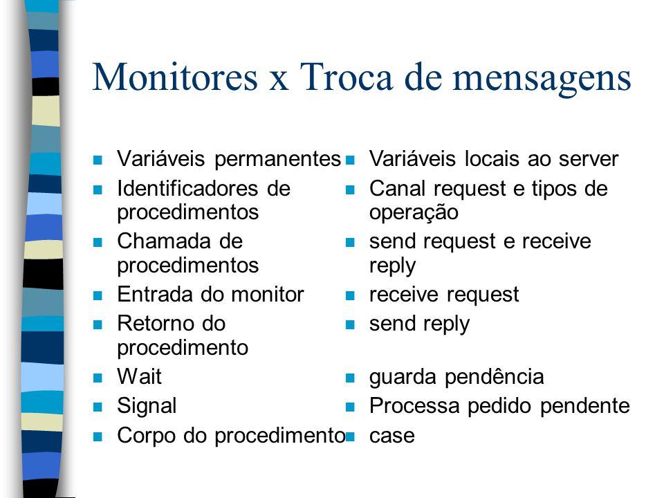Monitores x Troca de mensagens n Variáveis permanentes n Identificadores de procedimentos n Chamada de procedimentos n Entrada do monitor n Retorno do
