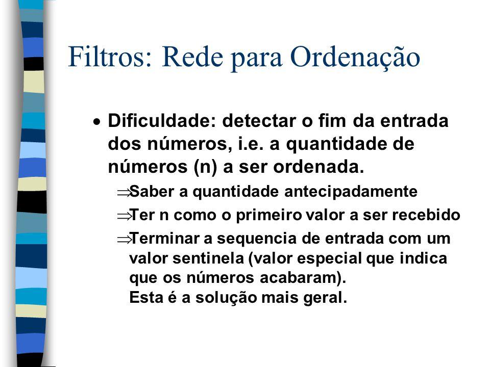 Filtros: Rede para Ordenação  Dificuldade: detectar o fim da entrada dos números, i.e. a quantidade de números (n) a ser ordenada.  Saber a quantida