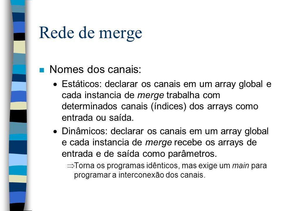 Rede de merge n Nomes dos canais:  Estáticos: declarar os canais em um array global e cada instancia de merge trabalha com determinados canais (índices) dos arrays como entrada ou saída.
