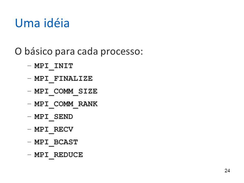 24 Uma idéia O básico para cada processo: –MPI_INIT –MPI_FINALIZE –MPI_COMM_SIZE –MPI_COMM_RANK –MPI_SEND –MPI_RECV –MPI_BCAST –MPI_REDUCE