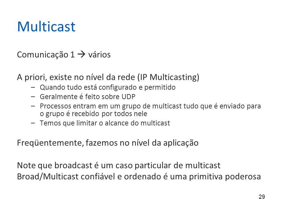 29 Multicast Comunicação 1  vários A priori, existe no nível da rede (IP Multicasting) –Quando tudo está configurado e permitido –Geralmente é feito sobre UDP –Processos entram em um grupo de multicast tudo que é enviado para o grupo é recebido por todos nele –Temos que limitar o alcance do multicast Freqüentemente, fazemos no nível da aplicação Note que broadcast é um caso particular de multicast Broad/Multicast confiável e ordenado é uma primitiva poderosa