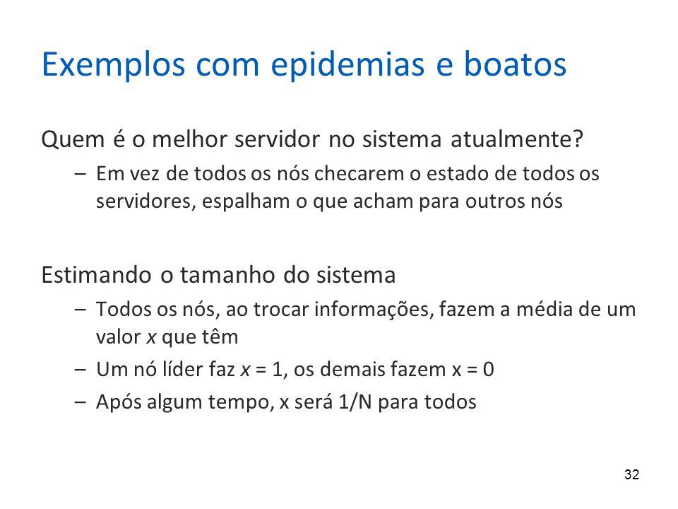 32 Exemplos com epidemias e boatos Quem é o melhor servidor no sistema atualmente.