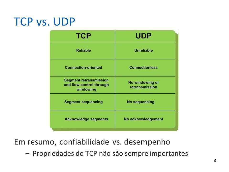8 TCP vs. UDP Em resumo, confiabilidade vs.