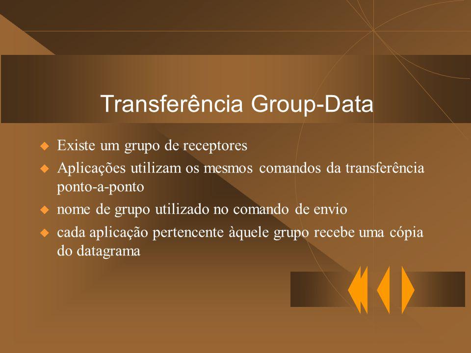 Transferência Group-Data  Existe um grupo de receptores  Aplicações utilizam os mesmos comandos da transferência ponto-a-ponto  nome de grupo utilizado no comando de envio  cada aplicação pertencente àquele grupo recebe uma cópia do datagrama