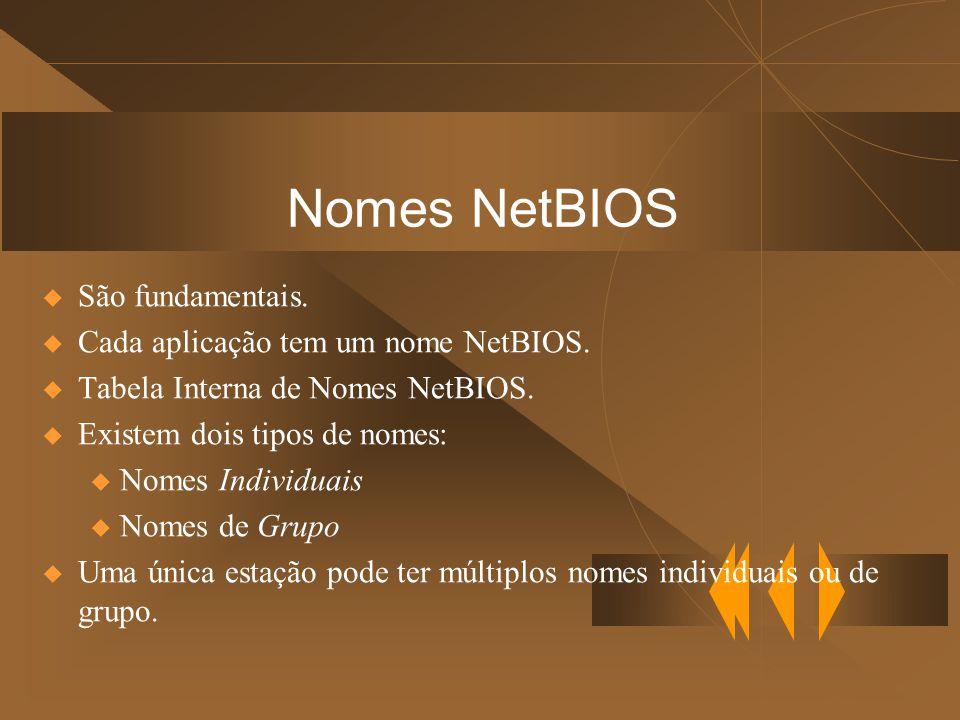 Nomes NetBIOS  São fundamentais. Cada aplicação tem um nome NetBIOS.
