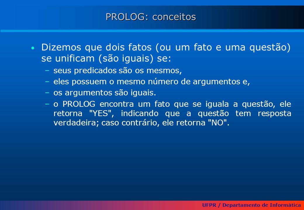 UFPR / Departamento de Informática PROLOG: conceitos Dizemos que dois fatos (ou um fato e uma questão) se unificam (são iguais) se: –seus predicados são os mesmos, –eles possuem o mesmo número de argumentos e, –os argumentos são iguais.