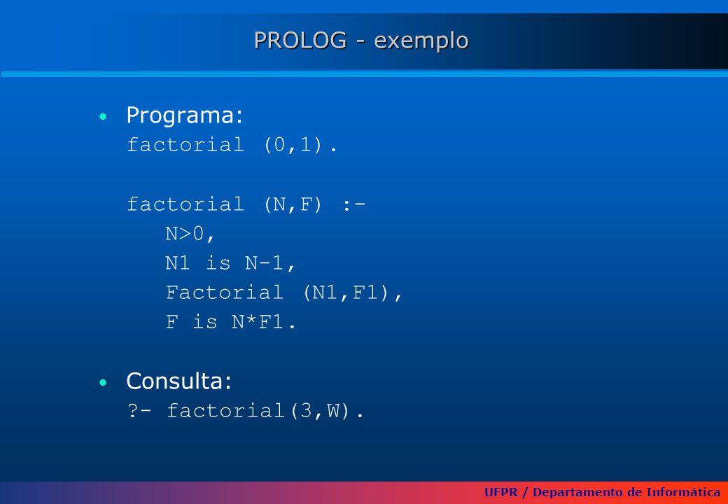 UFPR / Departamento de Informática PROLOG - exemplo Programa: factorial (0,1). factorial (N,F) :- N>0, N1 is N-1, Factorial (N1,F1), F is N*F1. Consul