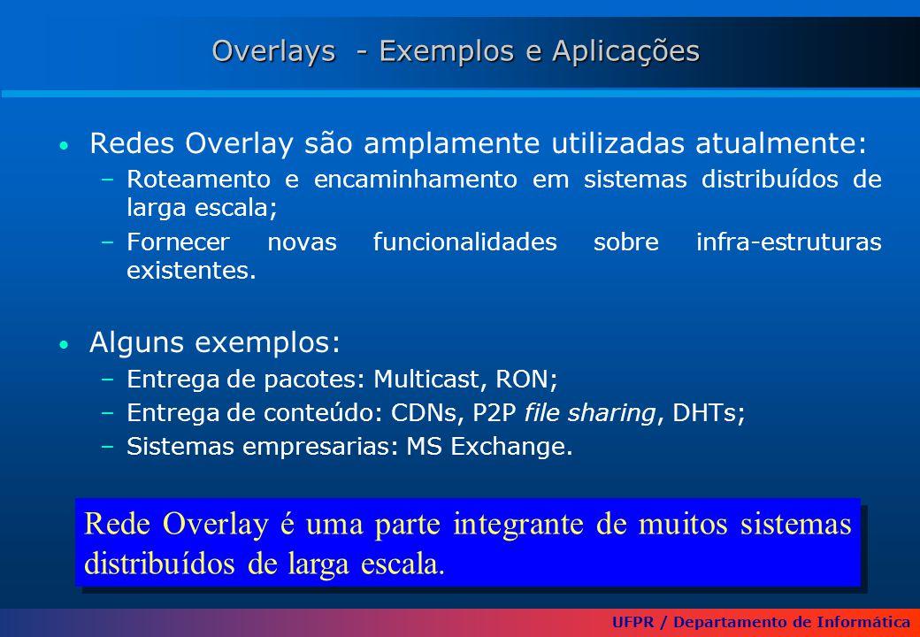 UFPR / Departamento de Informática Overlays - Exemplos e Aplicações Redes Overlay são amplamente utilizadas atualmente: –Roteamento e encaminhamento em sistemas distribuídos de larga escala; –Fornecer novas funcionalidades sobre infra-estruturas existentes.