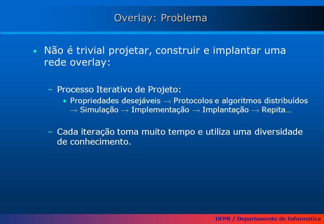 UFPR / Departamento de Informática Overlay: Problema Não é trivial projetar, construir e implantar uma rede overlay: –Processo Iterativo de Projeto: P