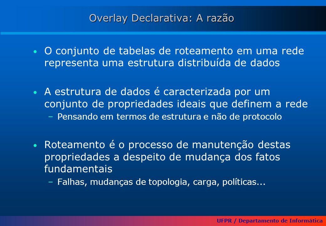 UFPR / Departamento de Informática Overlay Declarativa: A razão O conjunto de tabelas de roteamento em uma rede representa uma estrutura distribuída d