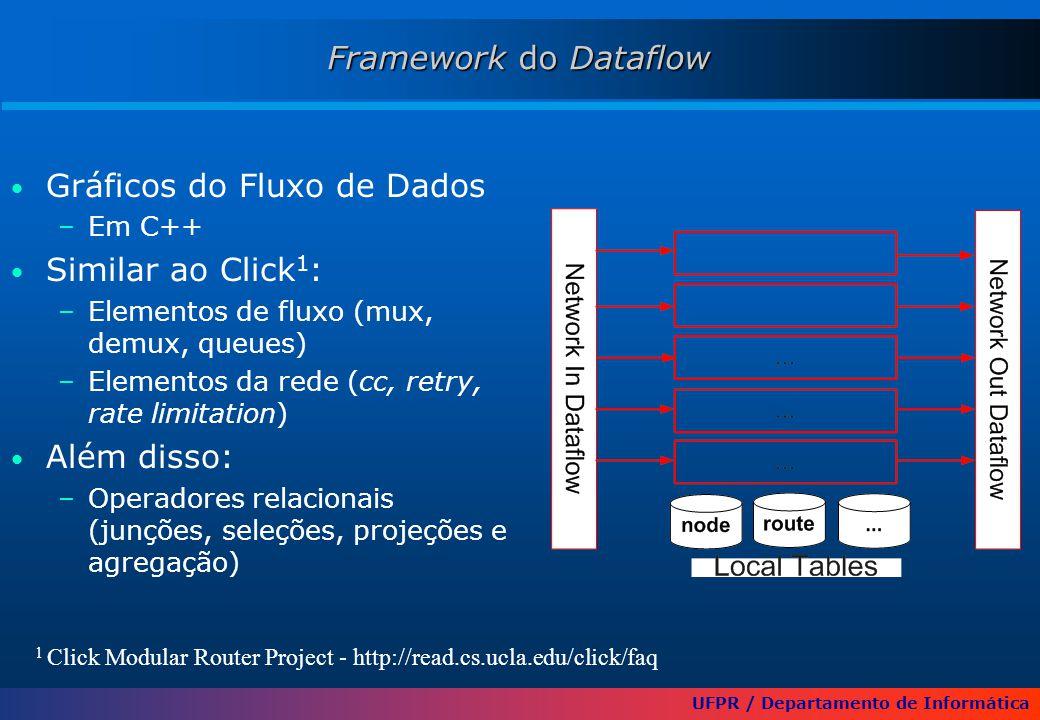 UFPR / Departamento de Informática Framework do Dataflow Gráficos do Fluxo de Dados –Em C++ Similar ao Click 1 : –Elementos de fluxo (mux, demux, queues) –Elementos da rede (cc, retry, rate limitation) Além disso: –Operadores relacionais (junções, seleções, projeções e agregação) 1 Click Modular Router Project - http://read.cs.ucla.edu/click/faq