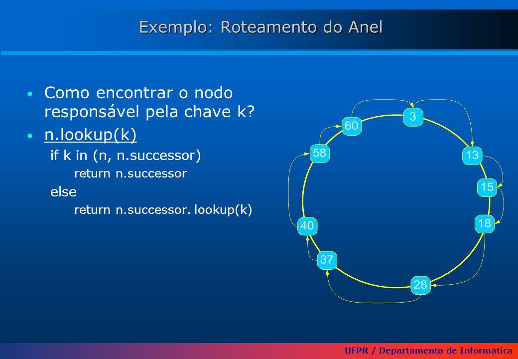 UFPR / Departamento de Informática Como encontrar o nodo responsável pela chave k.