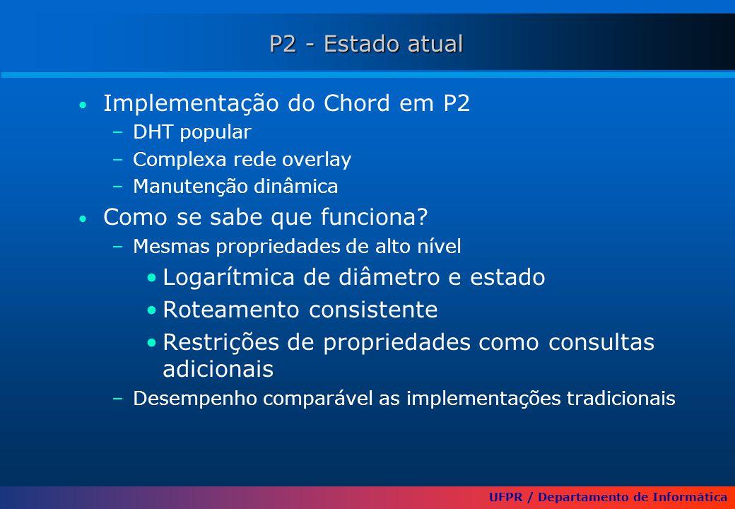 UFPR / Departamento de Informática P2 - Estado atual Implementação do Chord em P2 –DHT popular –Complexa rede overlay –Manutenção dinâmica Como se sabe que funciona.