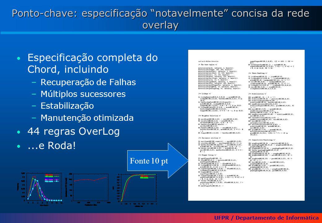 """UFPR / Departamento de Informática Ponto-chave: especificação """"notavelmente"""" concisa da rede overlay Especificação completa do Chord, incluindo –Recup"""