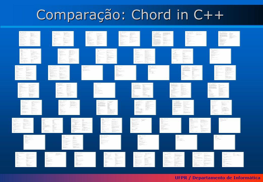 UFPR / Departamento de Informática Comparação: Chord in C++