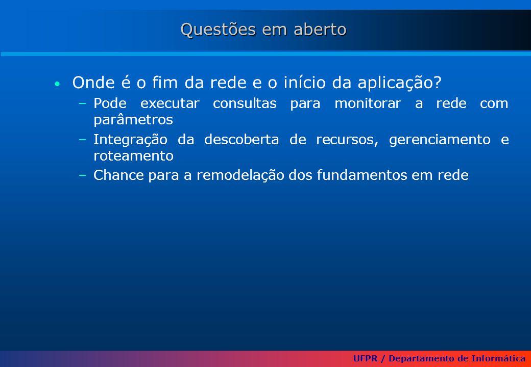 UFPR / Departamento de Informática Questões em aberto Onde é o fim da rede e o início da aplicação? –Pode executar consultas para monitorar a rede com