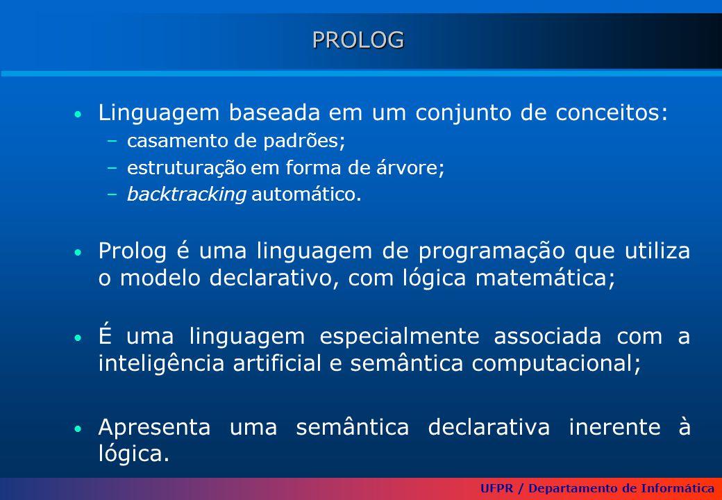 UFPR / Departamento de Informática PROLOG Linguagem baseada em um conjunto de conceitos: –casamento de padrões; –estruturação em forma de árvore; –backtracking automático.
