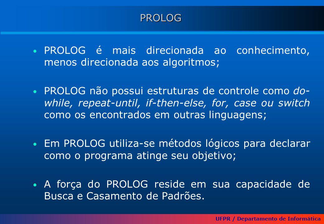 UFPR / Departamento de Informática PROLOG PROLOG é mais direcionada ao conhecimento, menos direcionada aos algoritmos; PROLOG não possui estruturas de controle como do- while, repeat-until, if-then-else, for, case ou switch como os encontrados em outras linguagens; Em PROLOG utiliza-se métodos lógicos para declarar como o programa atinge seu objetivo; A força do PROLOG reside em sua capacidade de Busca e Casamento de Padrões.
