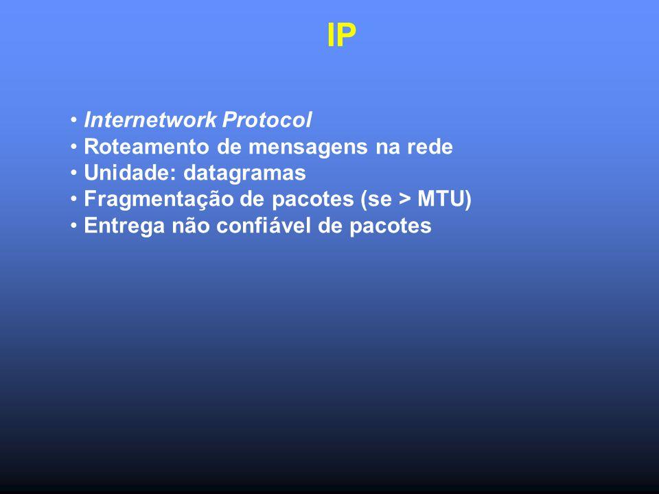 IP Internetwork Protocol Roteamento de mensagens na rede Unidade: datagramas Fragmentação de pacotes (se > MTU) Entrega não confiável de pacotes