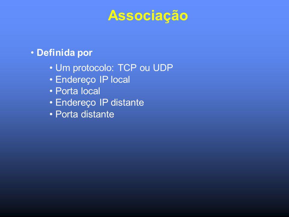 Associação Definida por Um protocolo: TCP ou UDP Endereço IP local Porta local Endereço IP distante Porta distante