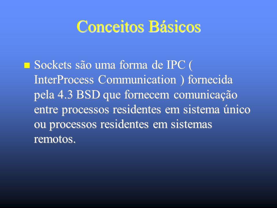 Conceitos Básicos Sockets criados por diferentes programas usam nomes para se referenciarem.