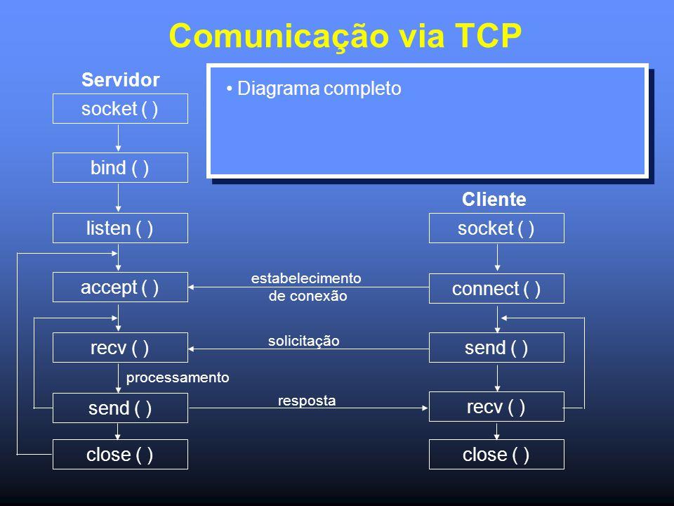 Comunicação via TCP Servidor socket ( ) bind ( ) listen ( ) accept ( ) recv ( ) send ( ) socket ( ) connect ( ) send ( ) recv ( ) estabelecimento de conexão solicitação resposta processamento Cliente Diagrama completo close ( )