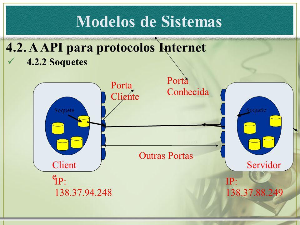 Modelos de Sistemas 4.2.